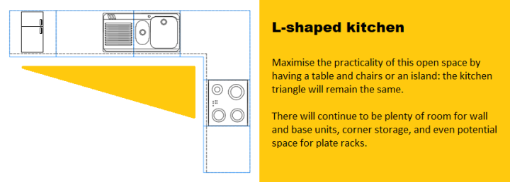 l-shaped kitchen 2